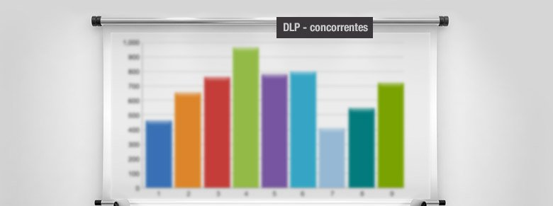 DLP - concorrentes