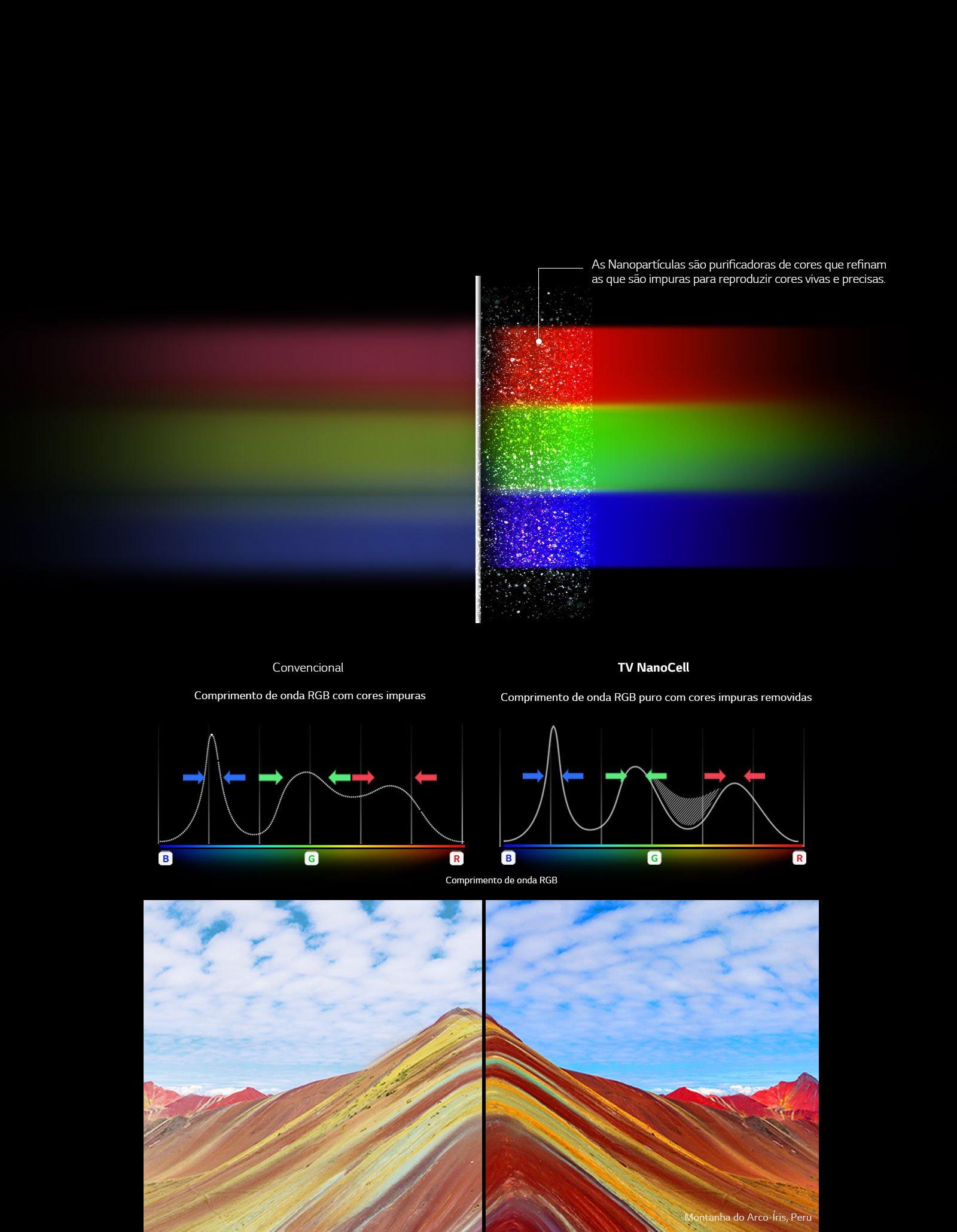 TV-NanoCell-SM80-03-Nano-Color-2-Desktop