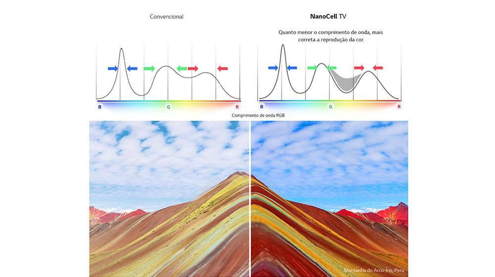TV-NanoCell-SM81-03-Nano-Color-2_Sub