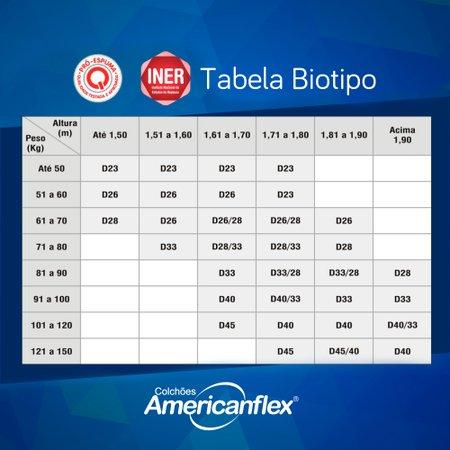 Cama Box Casal Espuma D33 Americanflex Clinoflex Bambu 138x188