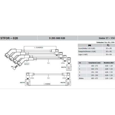 Jogo Cabo de Ignição Bosch Ford Escort Hobby 1.0 1.6 AE Pampa 4x4 Verona Logus 1.6 AE