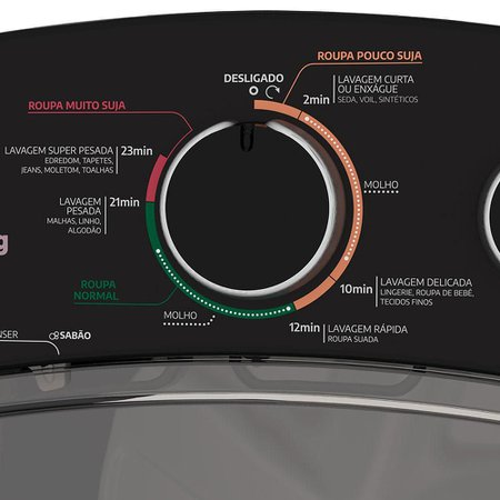 Máquina De Lavar 13kg Big 60hz Preto - Mueller