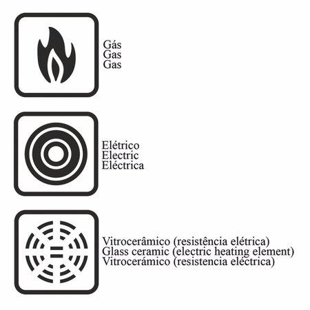 Jogo de Panelas Turim Alumínio 5 Peças Tramontina - 20298761