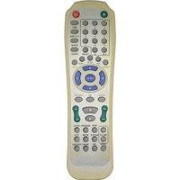 Controle Proview Dvp 868 C01088