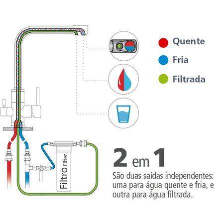Misturador Monocomando Tramontina Monde Filter em Aço Inox com Saída Adicional para Água Filtrada