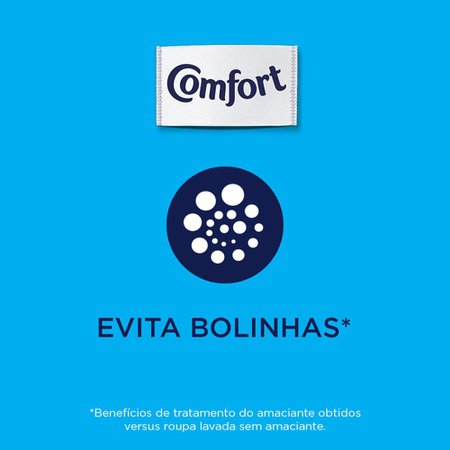 Amaciante Concentrado Comfort Hydra Sérum 500ml