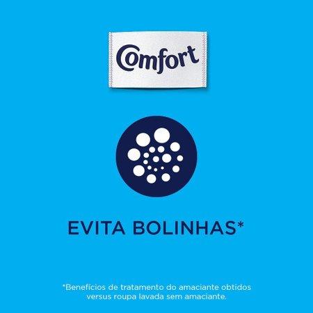 Amaciante Concentrado Comfort Fiber Protect 500ml