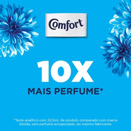 Amaciante Concentrado Comfort Fiber Protect 1.5L