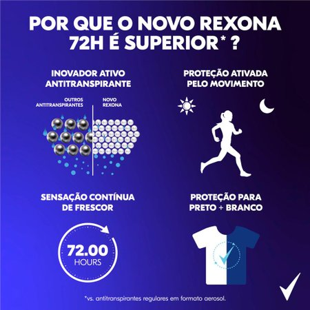 Kit com 3 Desodorantes Antitranspirantes Aerosol Feminino Rexona Invisible 72 horas 150ml