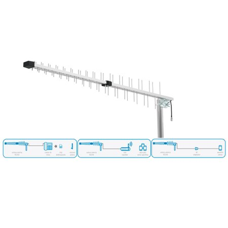 Antena Externa para Celular Multilaser - RE209